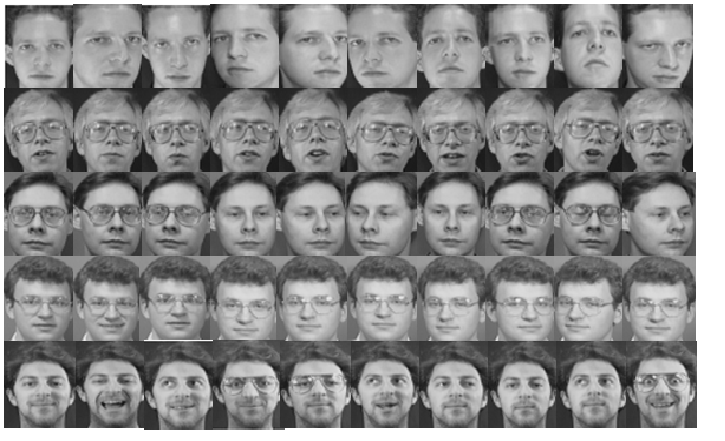 A MATLAB-based Convolutional Neural Network Approach for Face